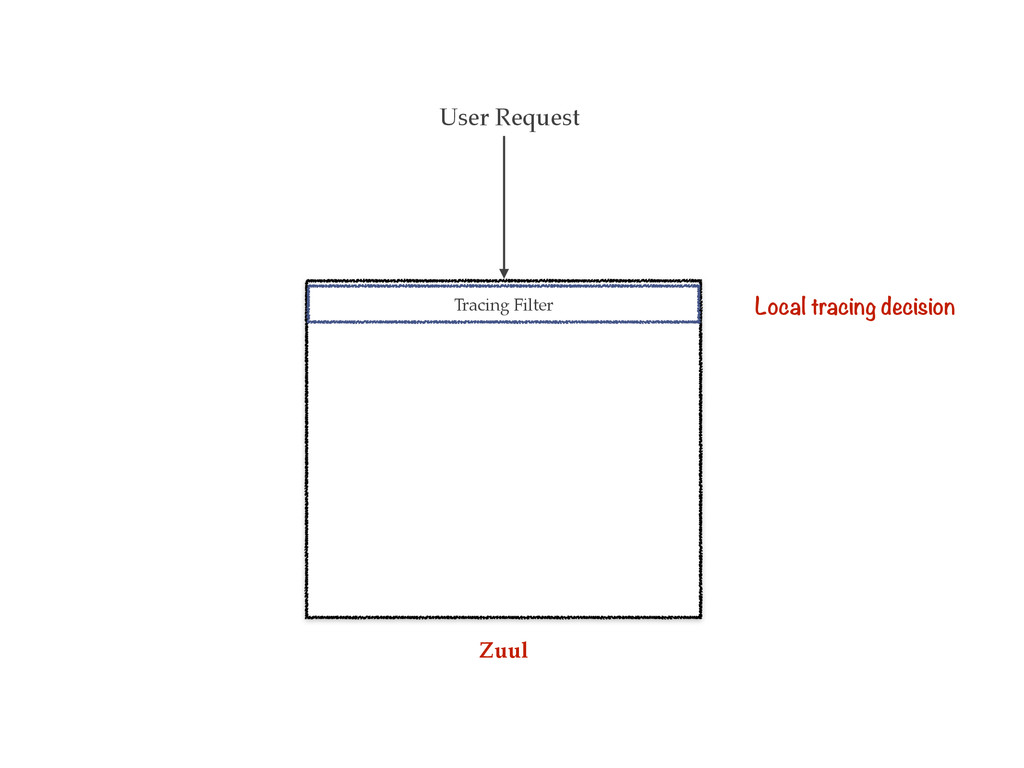 User Request Tracing Filter Local tracing decis...
