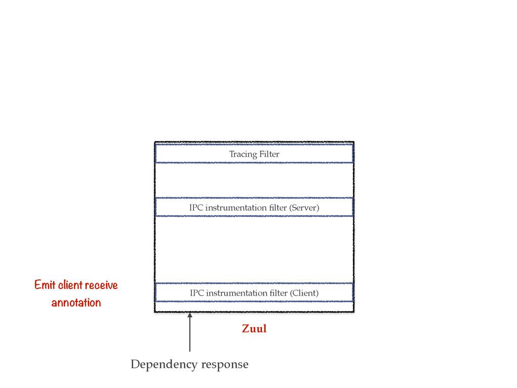 Tracing Filter IPC instrumentation filter (Serve...