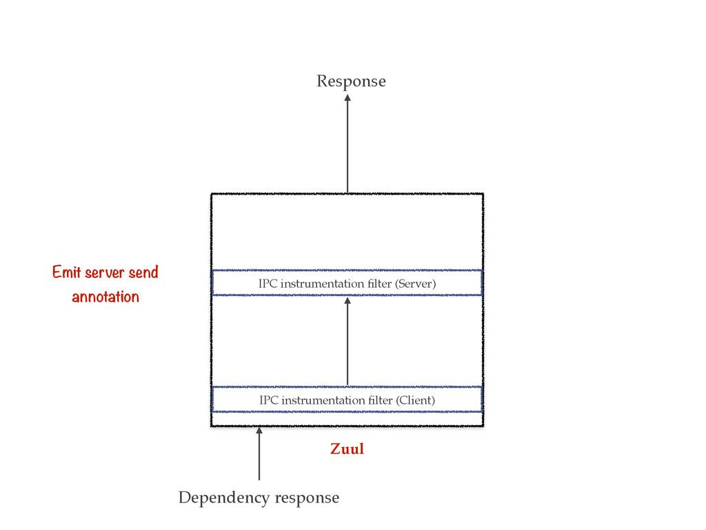 IPC instrumentation filter (Server) Zuul IPC ins...