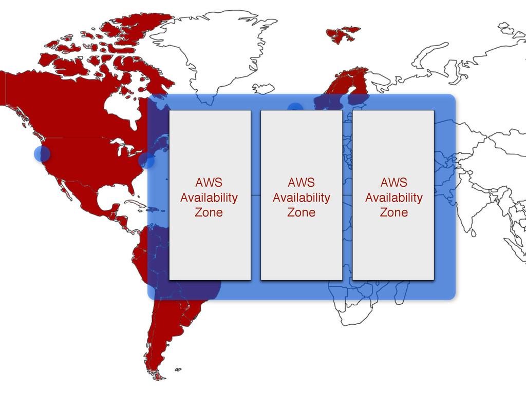 AWS Availability Zone AWS Availability Zone AWS...