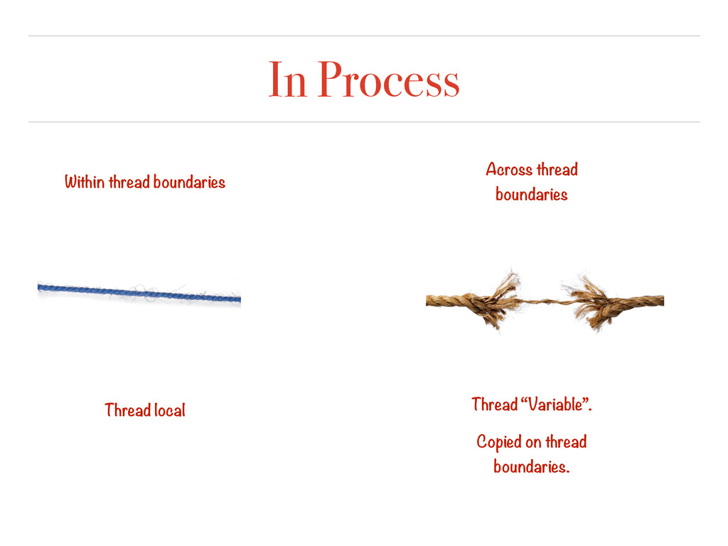 In Process Within thread boundaries Thread loca...