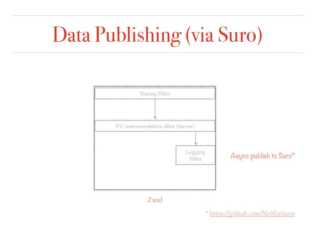 Data Publishing (via Suro) Tracing Filter IPC i...