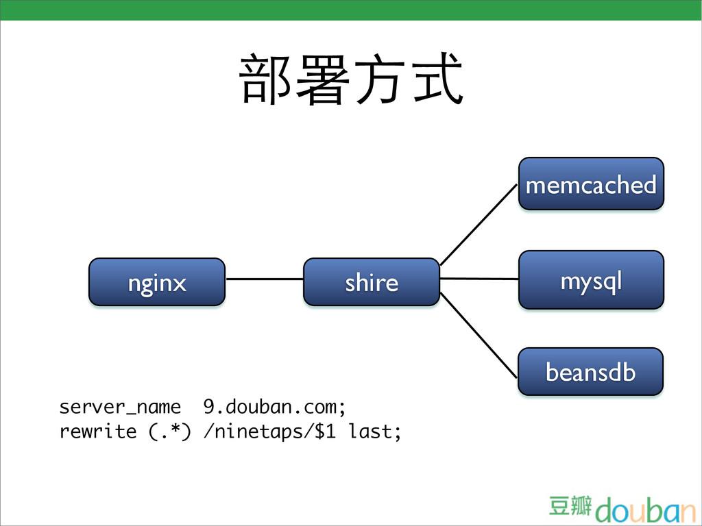 部署方式 nginx shire mysql memcached server_name 9....