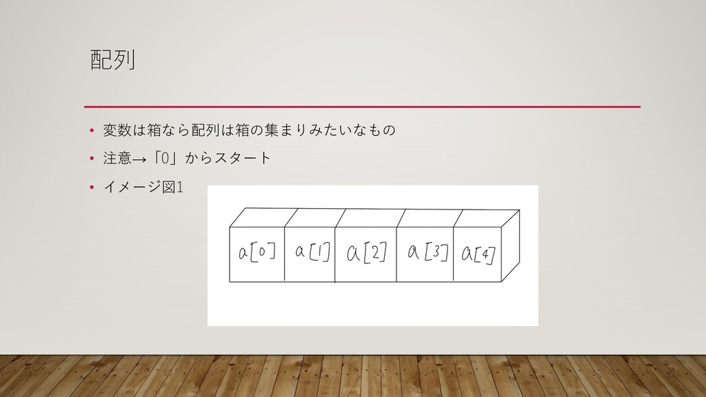 配列 • 変数は箱なら配列は箱の集まりみたいなもの • 注意→「0」からスタート • イメージ...