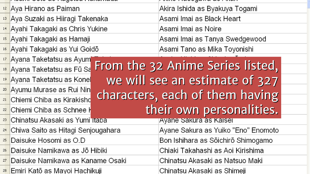 From the 32 Anime Series listed, From the 32 An...