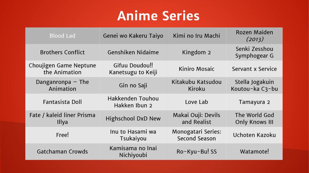 Anime Series Blood Lad Genei wo Kakeru Taiyo Ki...
