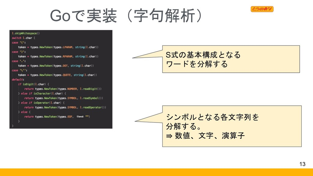 Goで実装(字句解析) 13 S式の基本構成となる ワードを分解する シンボルとなる各文字列を...