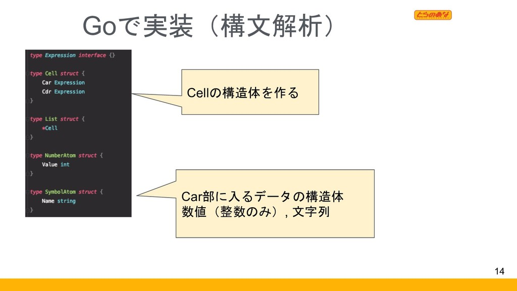 Goで実装(構文解析) 14 Cellの構造体を作る Car部に入るデータの構造体 数値(整数...