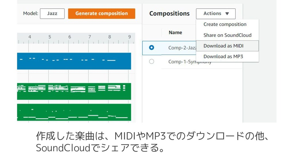 作成した楽曲は、MIDIやMP3でのダウンロードの他、 SoundCloudでシェアできる。