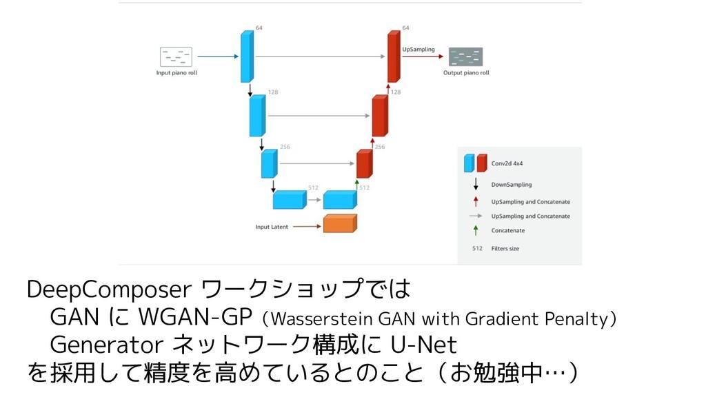 DeepComposer ワークショップでは  GAN に WGAN-GP(Wasserste...