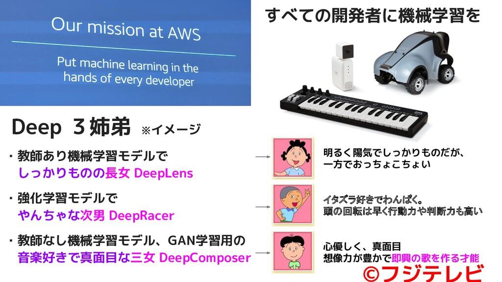 Deep 3姉弟 ※イメージ ・教師あり機械学習モデルで  しっかりものの長女 DeepLen...