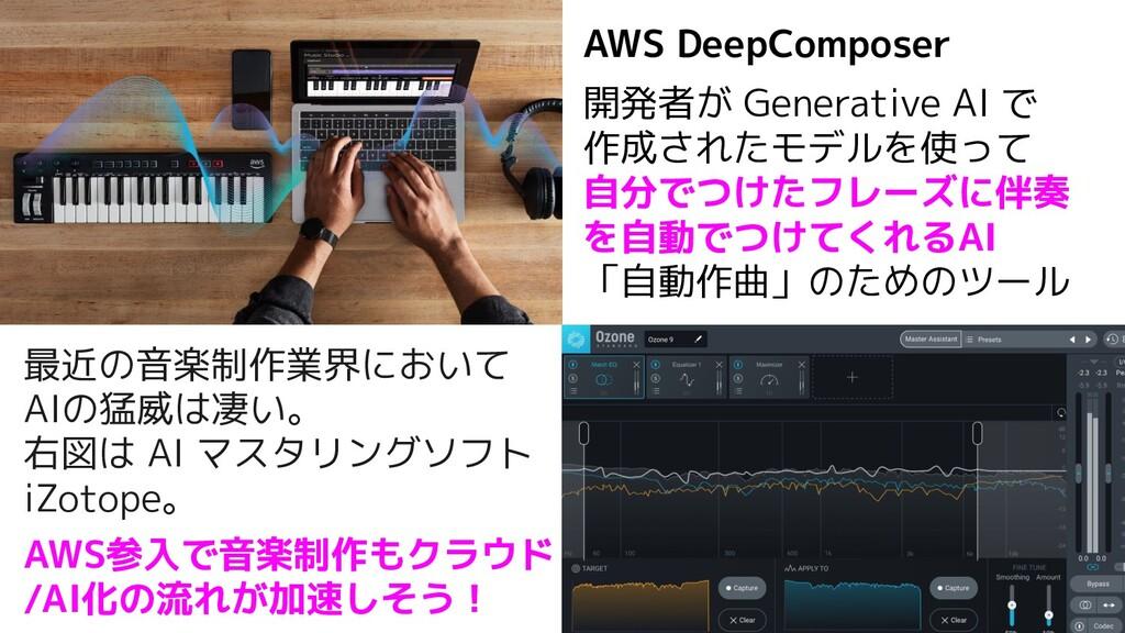 AWS DeepComposer 開発者が Generative AI で 作成されたモデルを...