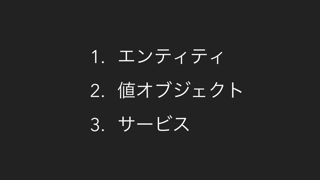 1. ΤϯςΟςΟ 2. ΦϒδΣΫτ 3. αʔϏε