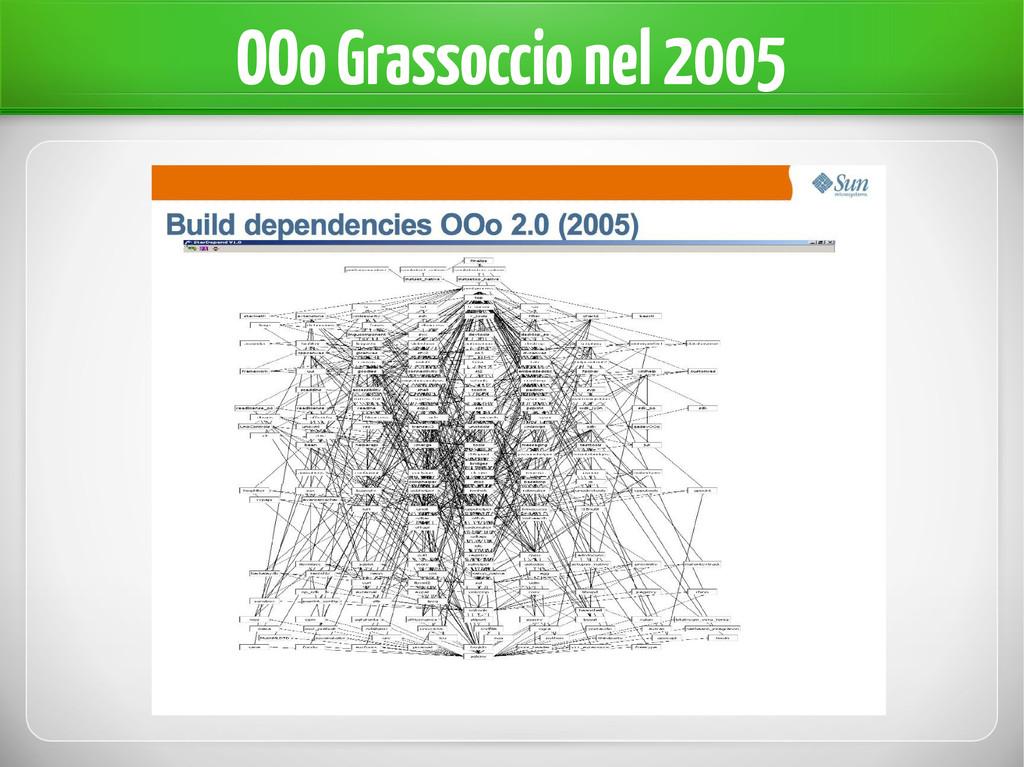 OOo Grassoccio nel 2005