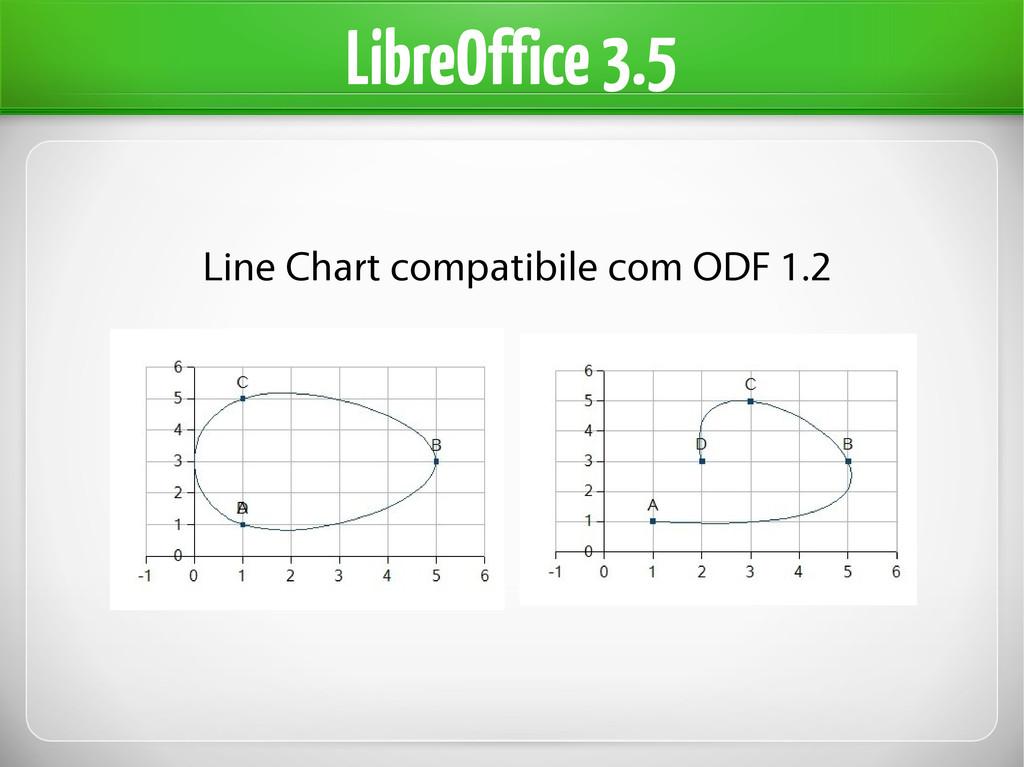 LibreOffice 3.5 Line Chart compatibile com ODF ...