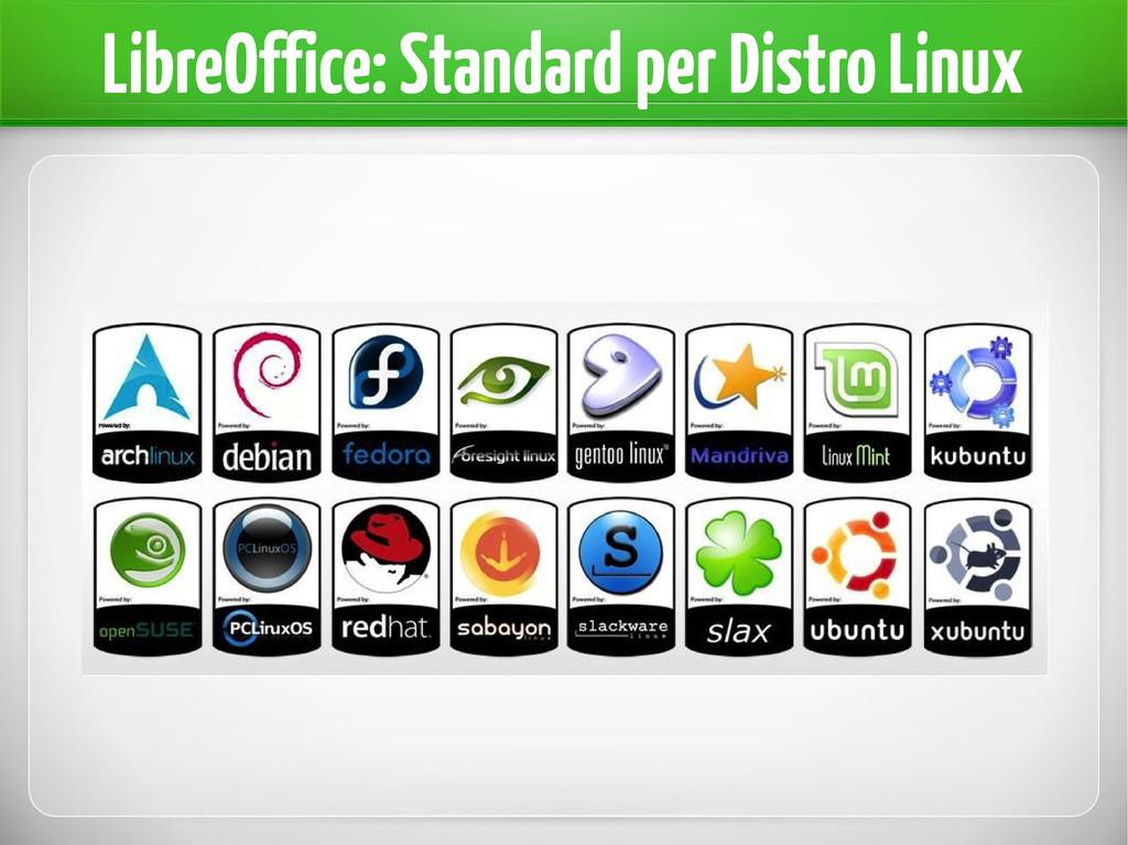LibreOffice: Standard per Distro Linux
