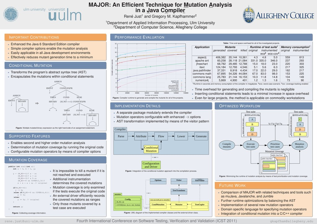 MAJOR: An Efficient Technique for Mutation Analy...