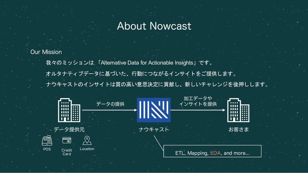 0VS.JTTJPO 我々のミッションは 「Alternative Data for Act...