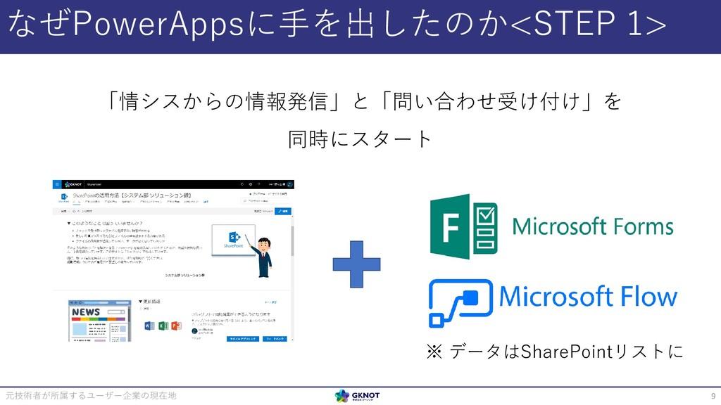 なぜPowerAppsに手を出したのか<STEP 1> 元技術者が所属するユーザー企業の現在地...