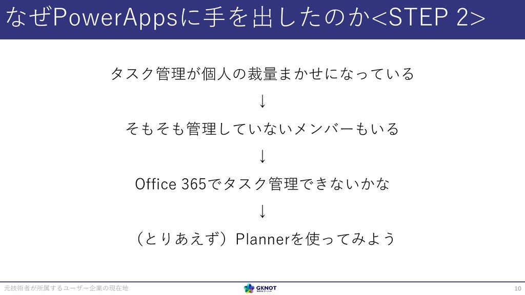 なぜPowerAppsに手を出したのか<STEP 2> 元技術者が所属するユーザー企業の現在地...