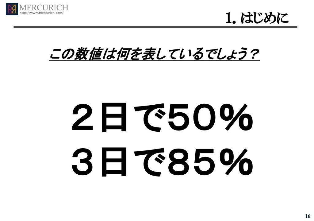 16 1.はじめに 2日で50% 3日で85% この数値は何を表しているでしょう?