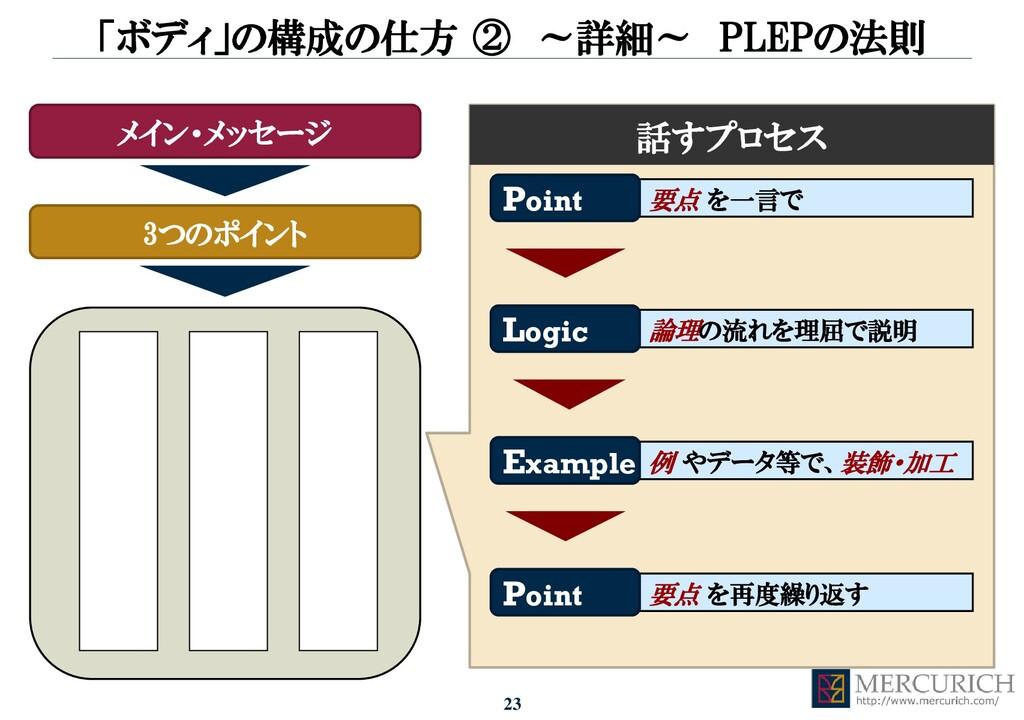 23 「ボディ」の構成の仕方 ② ~詳細~ PLEPの法則 メイン・メッセージ 話すプロセス ...