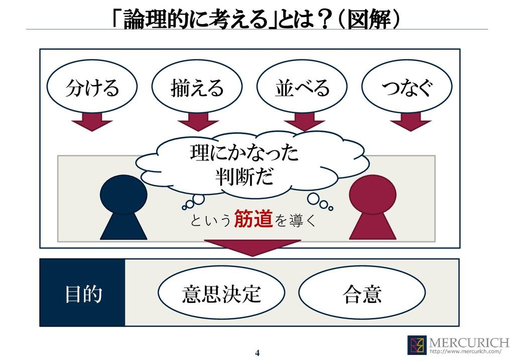 4 「論理的に考える」とは?(図解) 目的 意思決定 合意 分ける 揃える 並べる つなぐ 理...