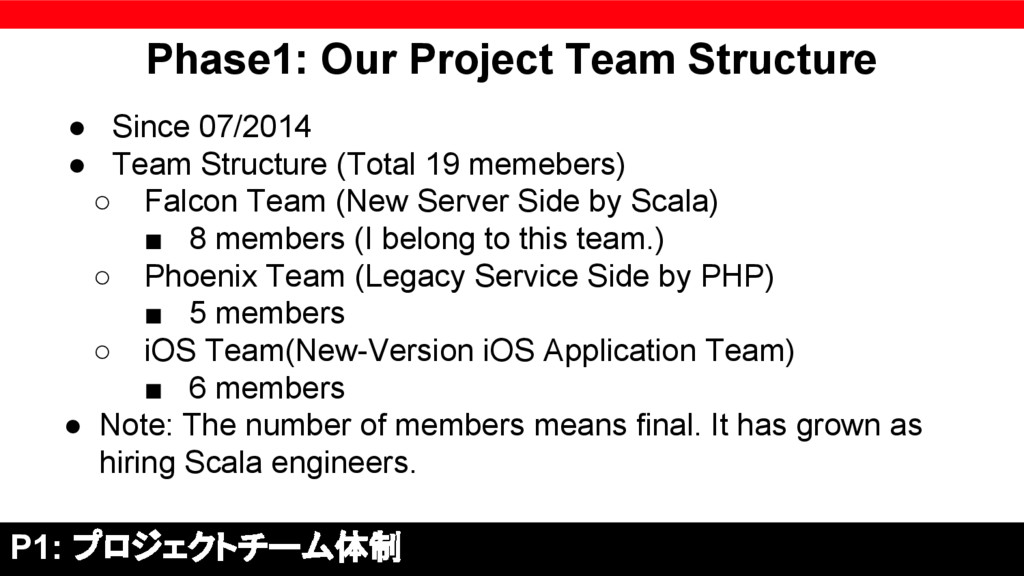 Phase1: Our Project Team Structure ● Since 07/2...
