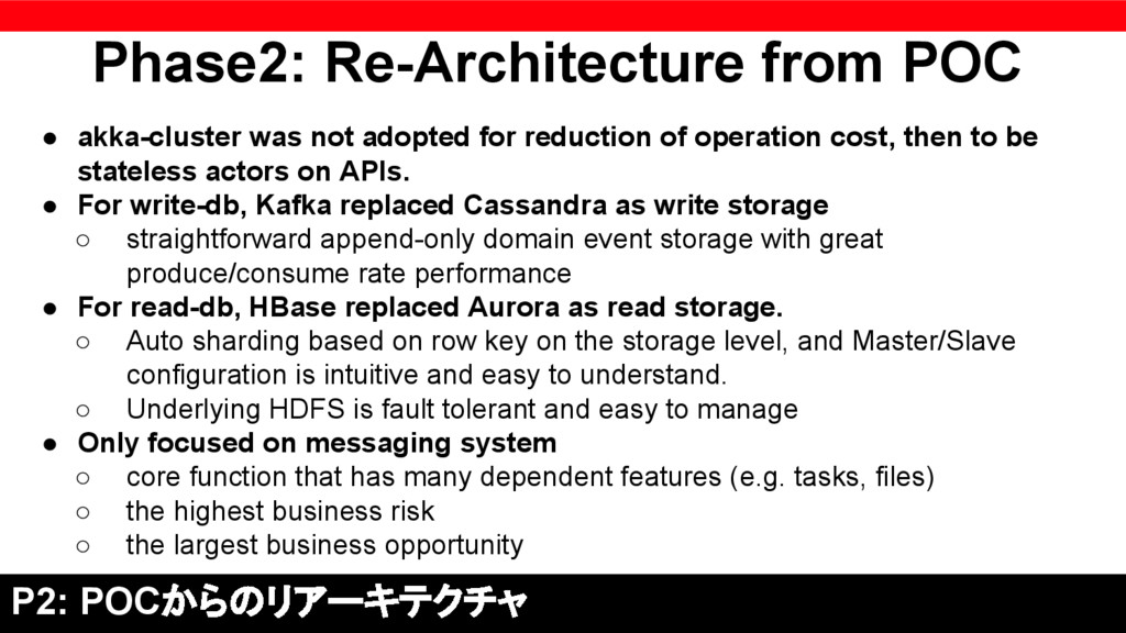 Phase2: Re-Architecture from POC P2: POCからのリアーキ...
