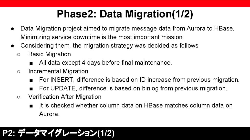 Phase2: Data Migration(1/2) ● Data Migration pr...