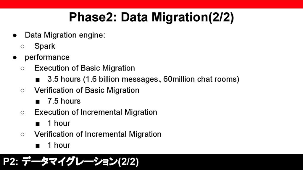 Phase2: Data Migration(2/2) ● Data Migration en...