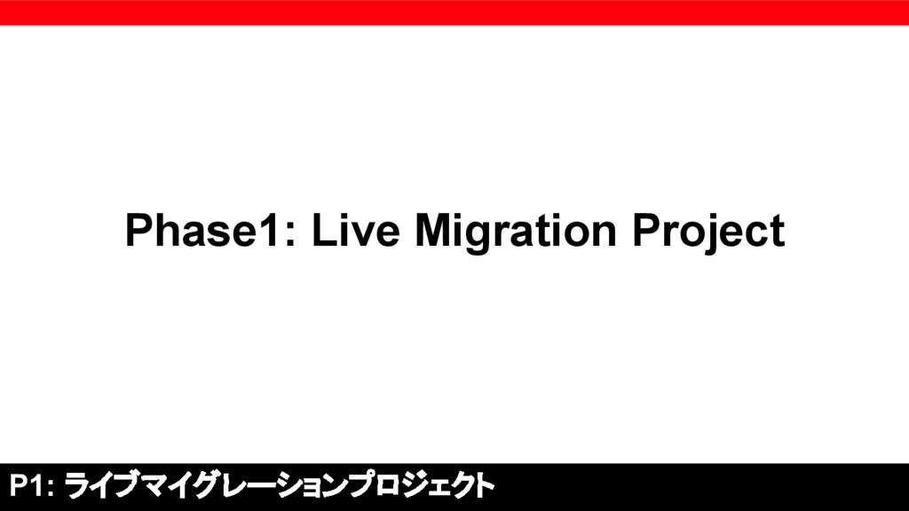 Phase1: Live Migration Project P1: ライブマイグレーションプ...