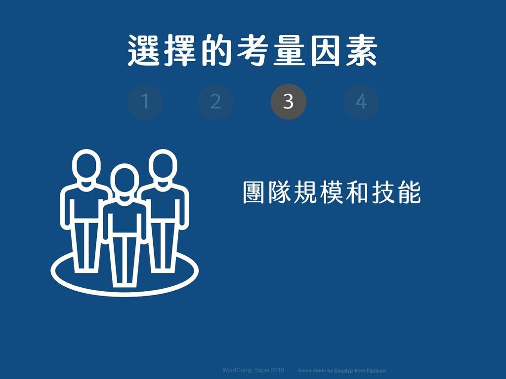 團隊規模和技能 WordCamp Taipei 2019 選擇的考量因素 1 2 3 4 Ic...
