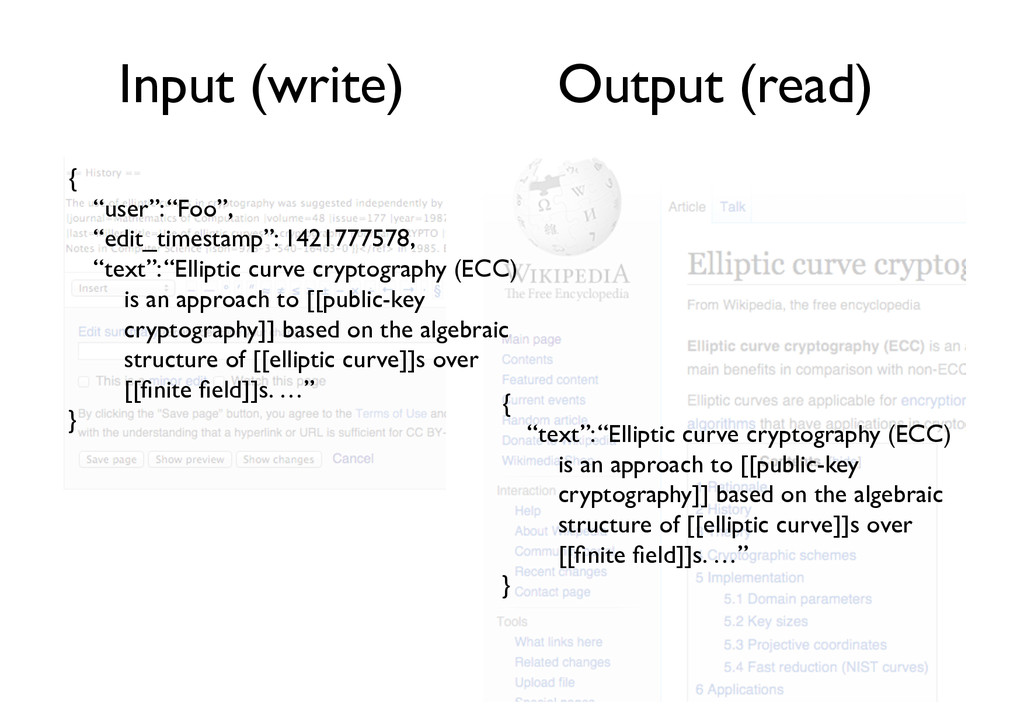 "Input (write)  Output (read)  {  ""user"": ..."