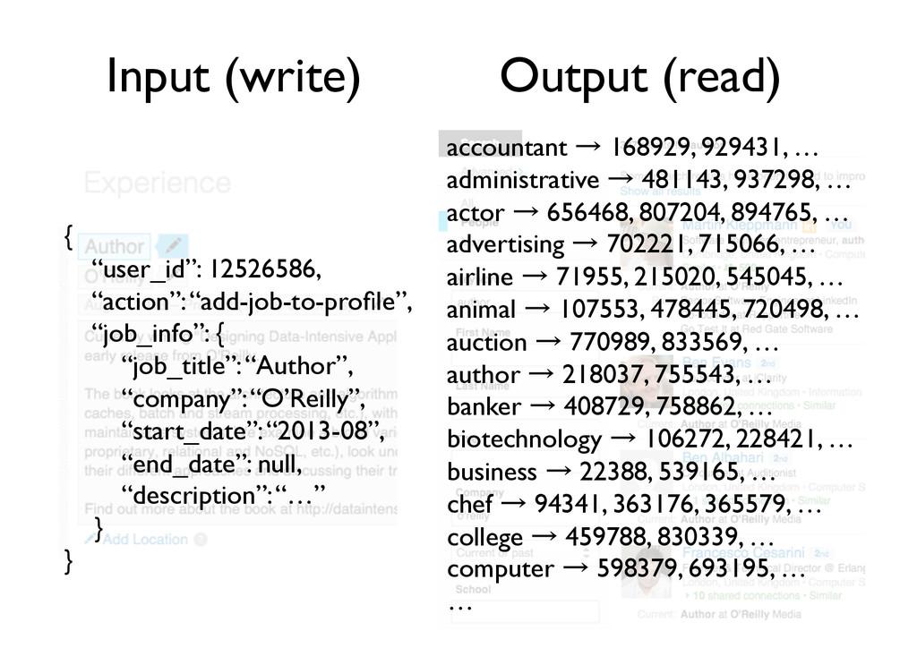 "Input (write)  Output (read)  {  ""user_id..."