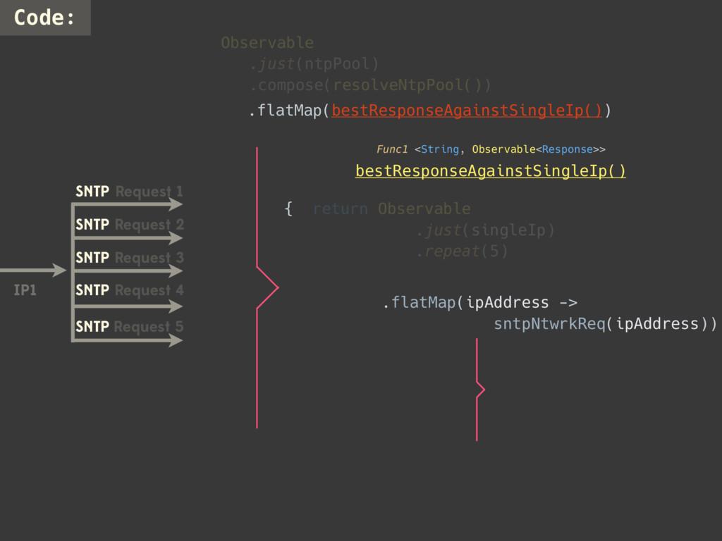 Code: .flatMap(ipAddress -> sntpNtwrkReq(ipAddr...