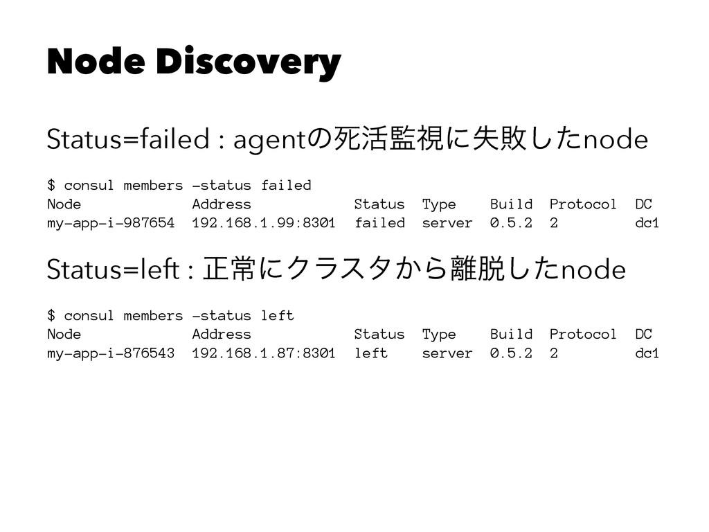 Node Discovery Status=failed : agentͷࢮ׆ࢹʹࣦഊͨ͠n...