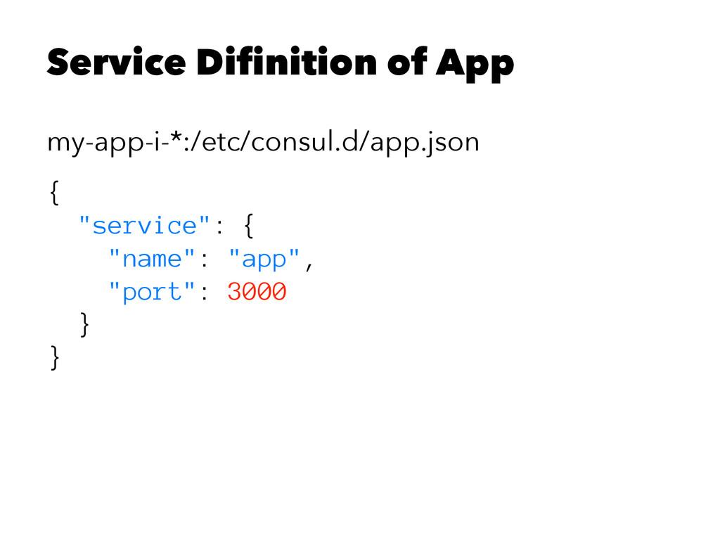 Service Difinition of App my-app-i-*:/etc/consu...
