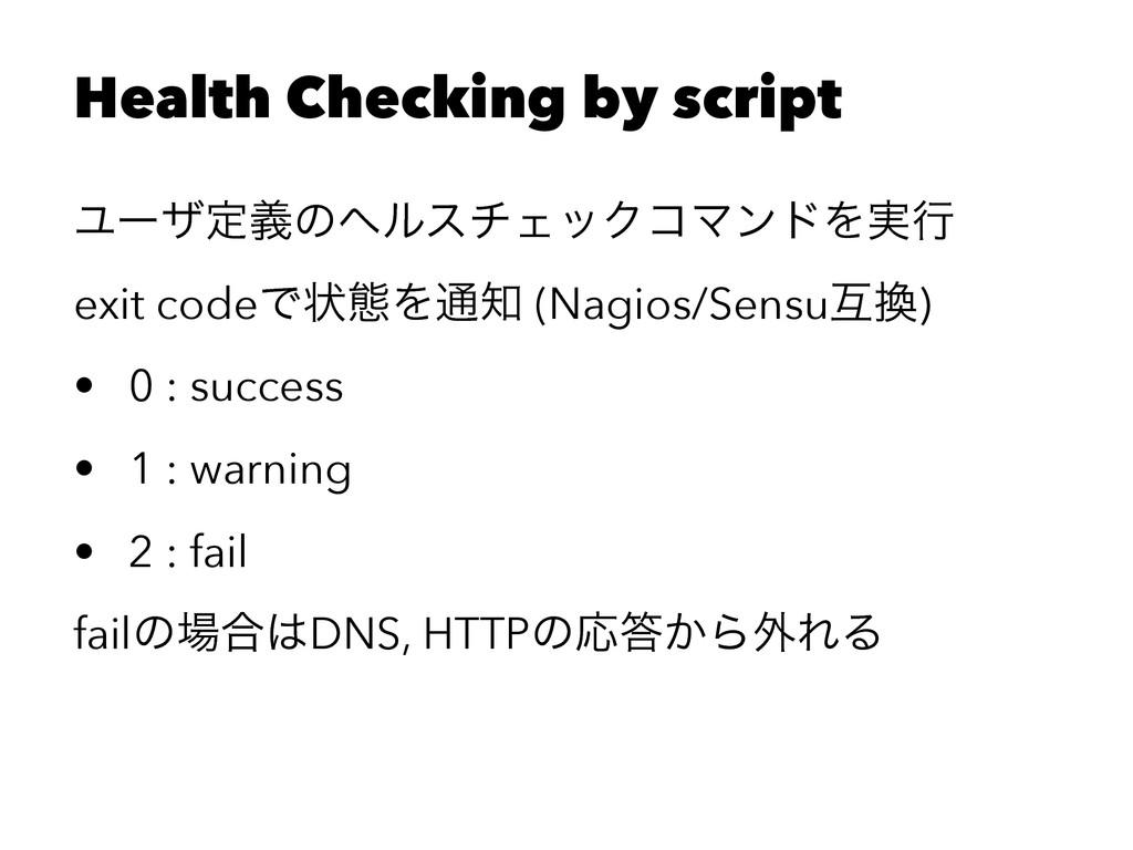Health Checking by script ϢʔβఆٛͷϔϧενΣοΫίϚϯυΛ࣮ߦ ...