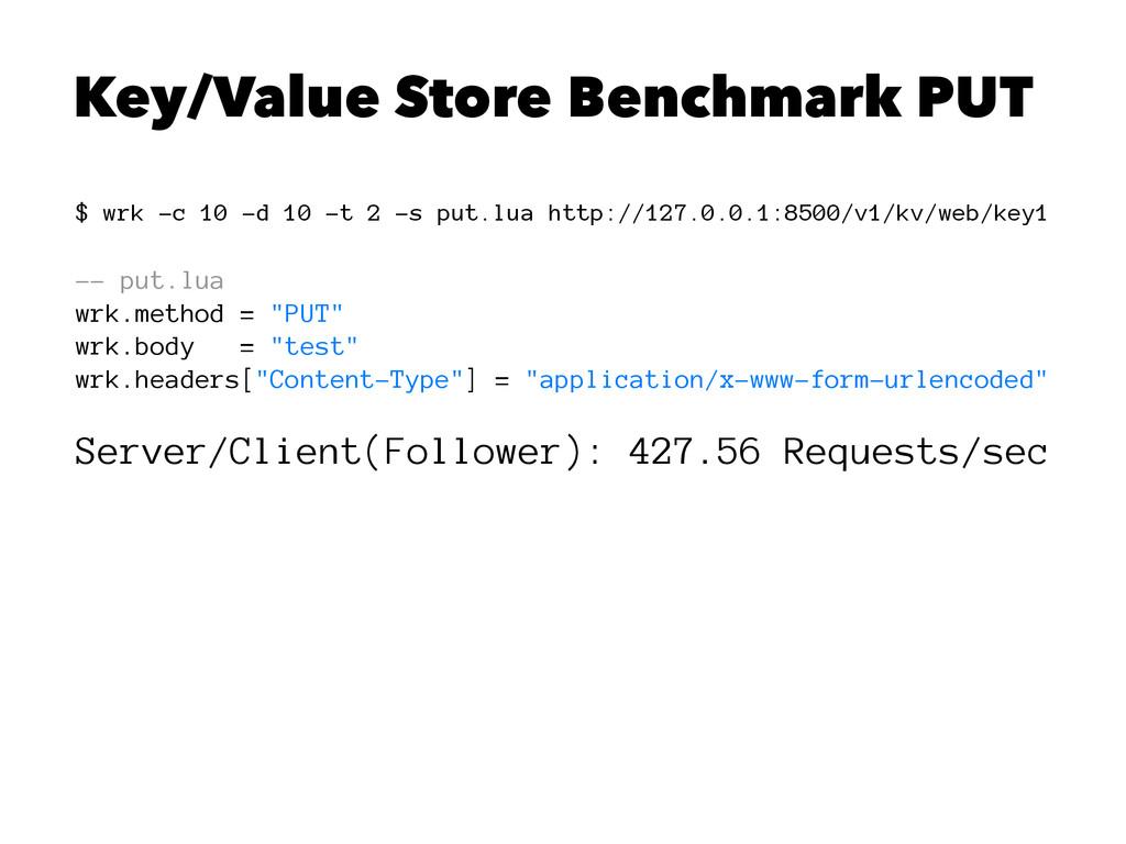 Key/Value Store Benchmark PUT $ wrk -c 10 -d 10...