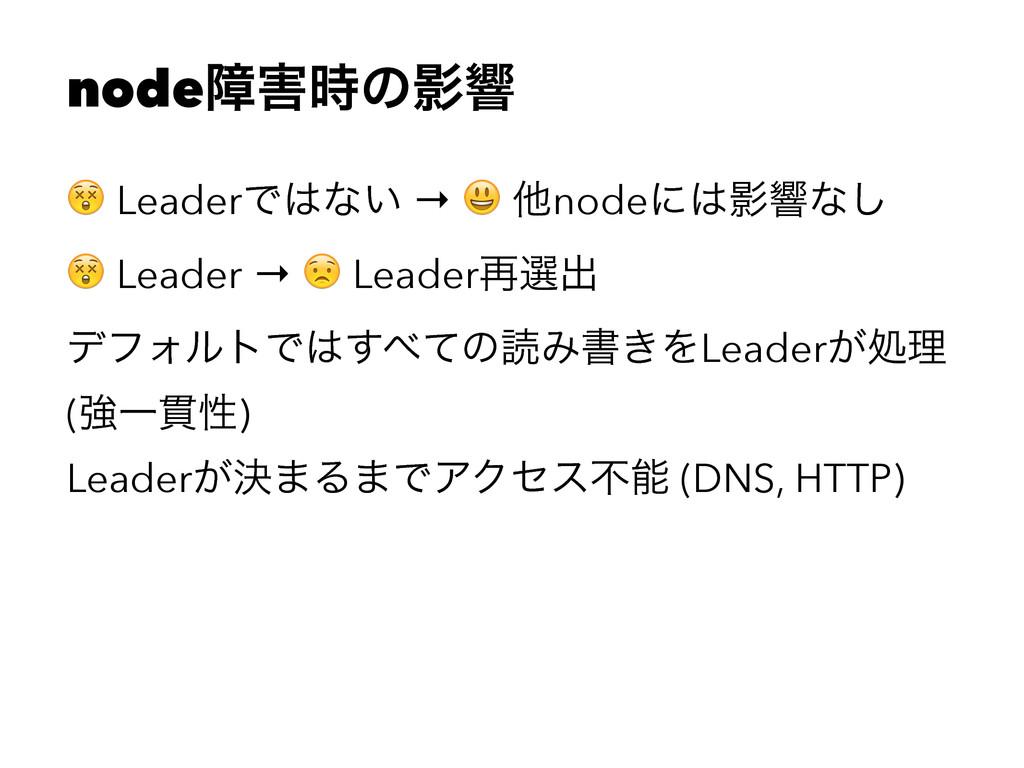 """nodeোͷӨڹ ! LeaderͰͳ͍ → """" ଞnodeʹӨڹͳ͠ ! Leade..."""