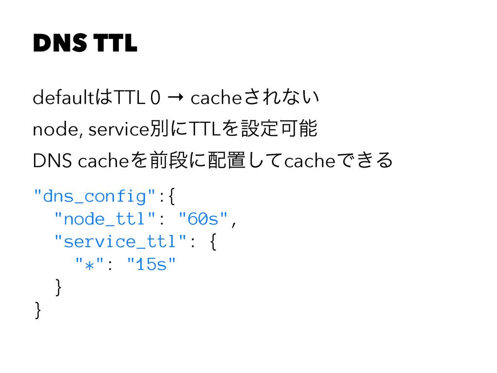 DNS TTL defaultTTL 0 → cache͞Εͳ͍ node, service...