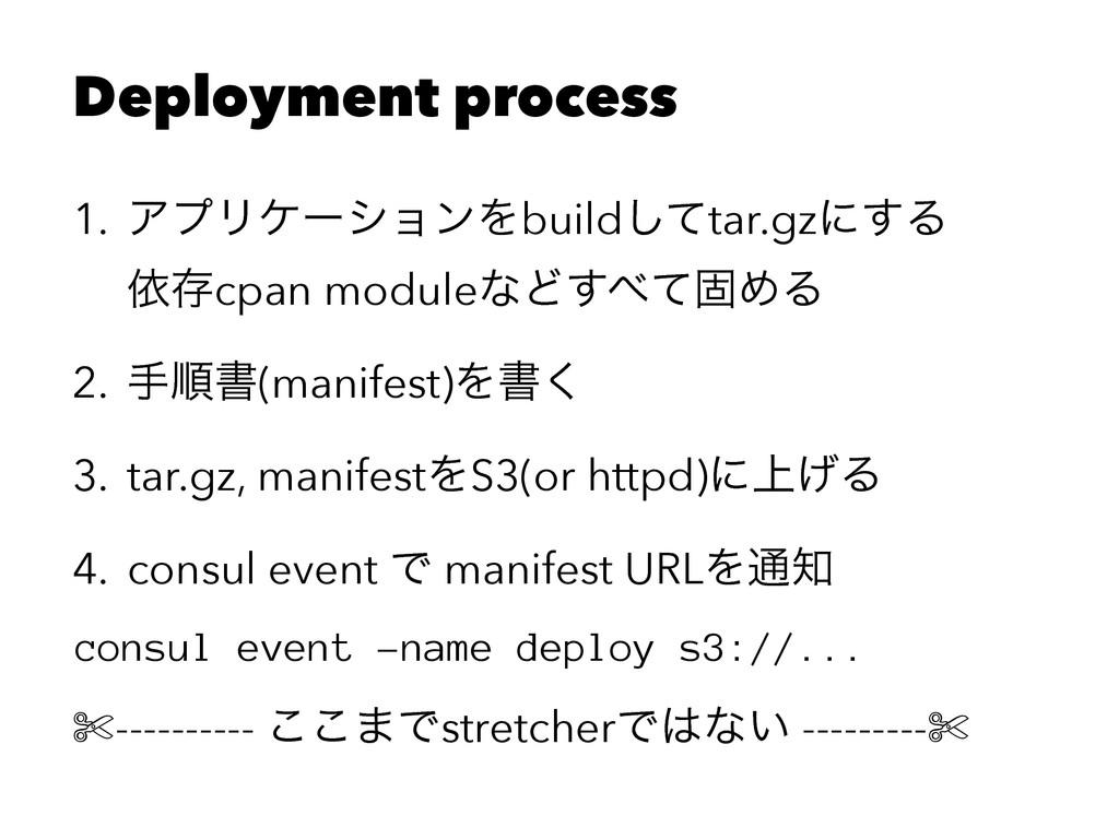 Deployment process 1. ΞϓϦέʔγϣϯΛbuildͯ͠tar.gzʹ͢Δ...