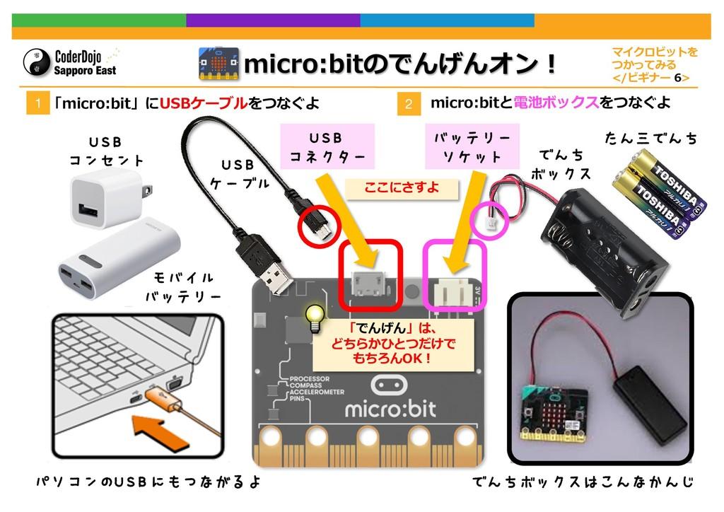 マイクロビットを つかってみる </ビギナー 6> Scratch Basics GETTIN...