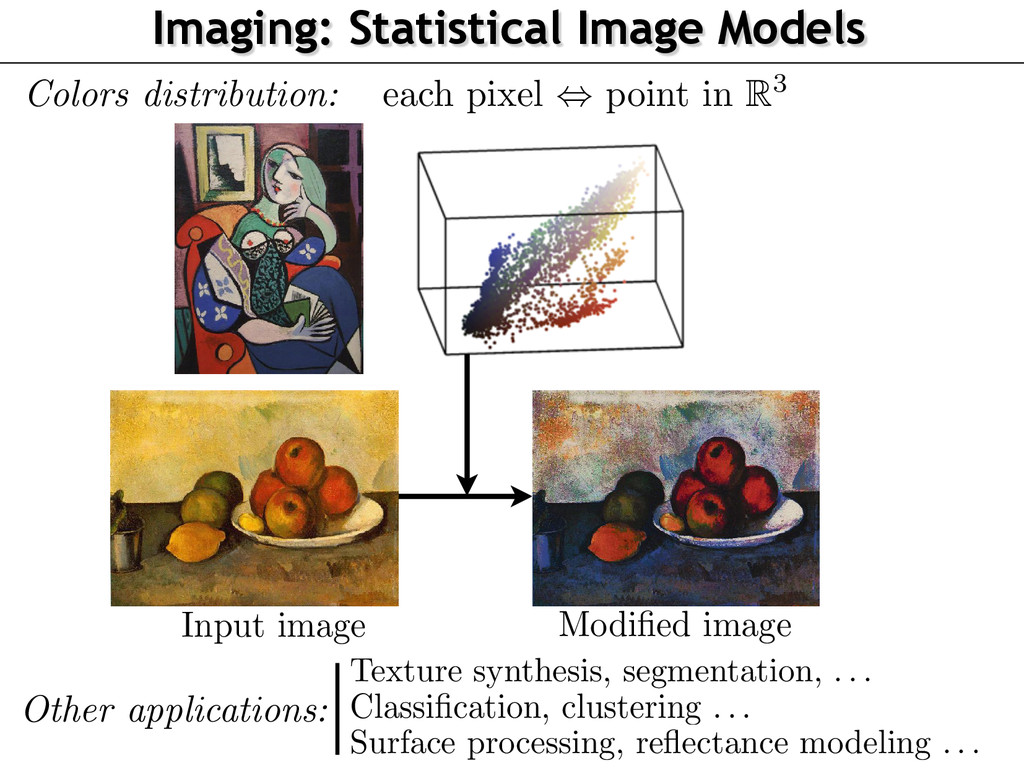 Other applications: Imaging: Statistical Image ...