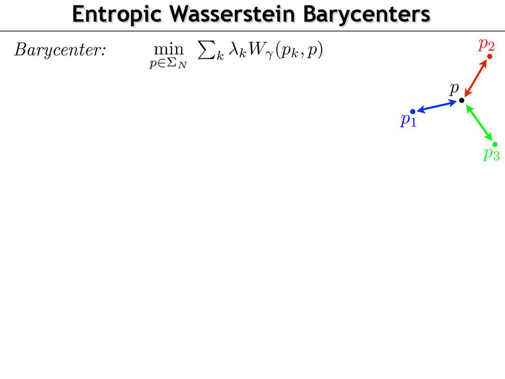 Entropic Wasserstein Barycenters Barycenter: mi...