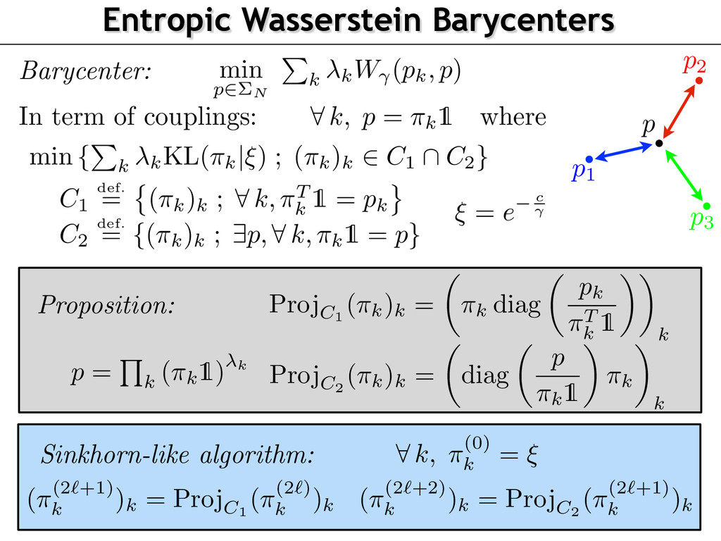 Entropic Wasserstein Barycenters In term of cou...