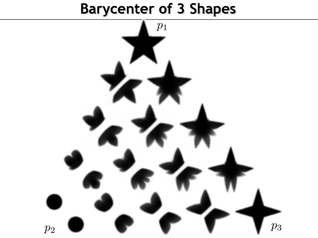 Barycenter of 3 Shapes p1 p2 p3