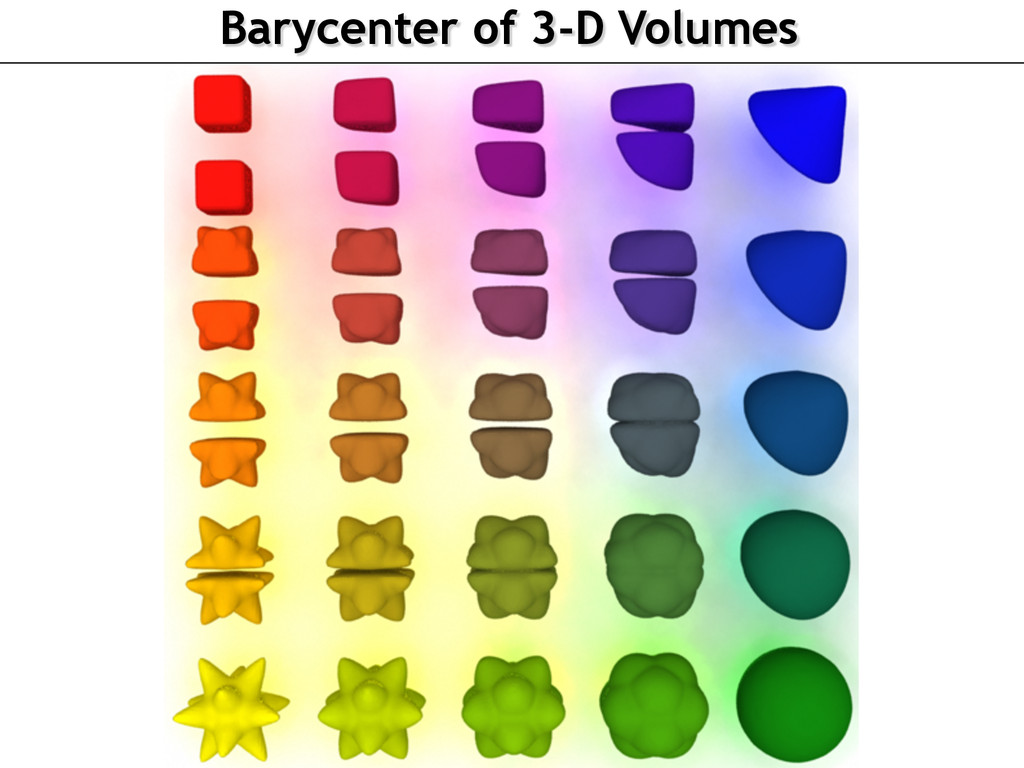 Barycenter of 3-D Volumes