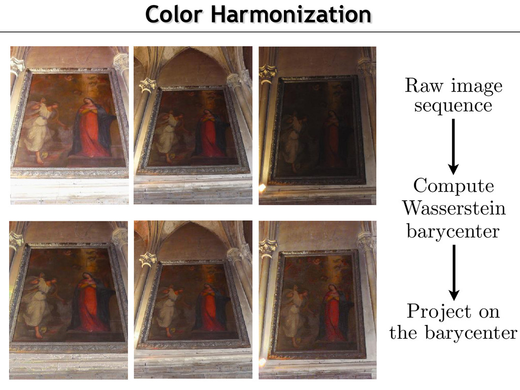 Raw image sequence Compute Wasserstein barycent...